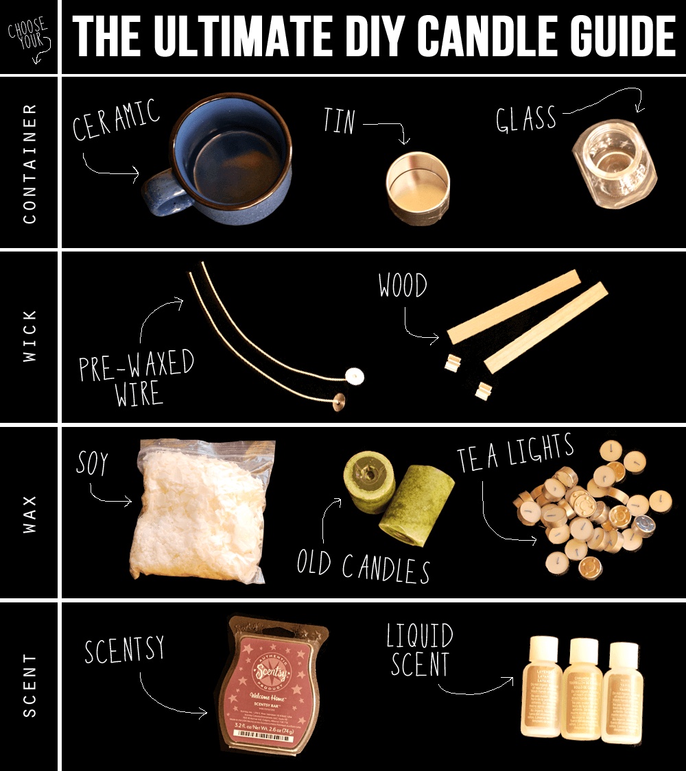 12 Brilliant DIY Candle Making Ideas To Create Your Own Organic Candles