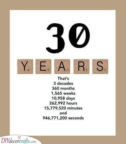 Thirty Years Equals - A Different Perspective