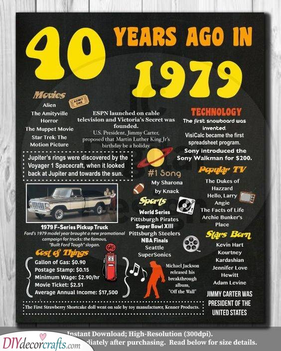 Forty Years Ago - 40th Birthday Gift Ideas