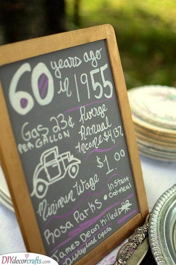 Sixty Years Ago - Using a Small Blackboard