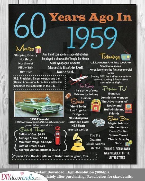 Sixty Years Ago - 60th Birthday Gift Ideas