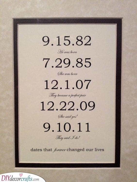 Important Dates - That Changed Your Lives