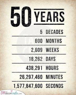 How Much Are Fifty Years - An Interesting Perspective