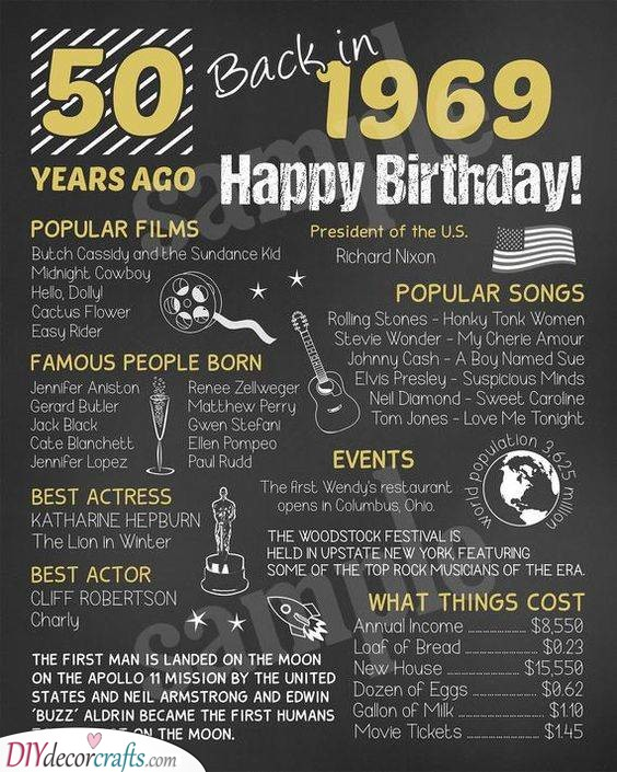Fifty Years Ago - What Was Popular Then